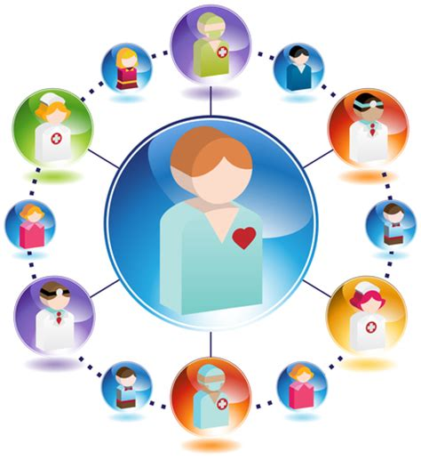 Patient Centered Care - Research Paper by Tvirg1983